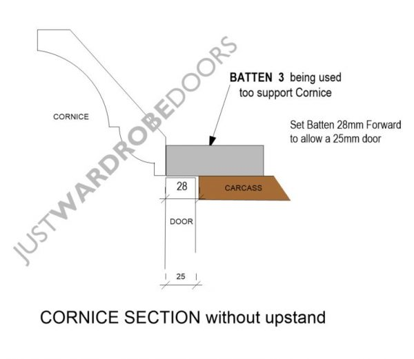 Carnice Section without upstand, Batten 3,