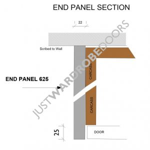 End Panel, 625mm, Technical drawing of how to fit wardrobe fitting compants for a wardrobe self installation.