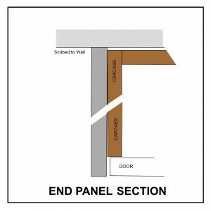 Wardrobe end panel fitting component
