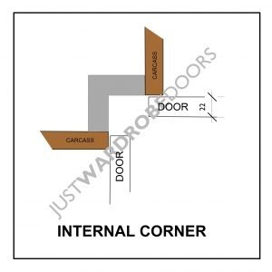 Luxury Wardrobe Internal Corner fitting option.