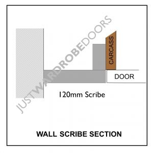 Wardrobe Wall Scribe Fitting Component 120mm