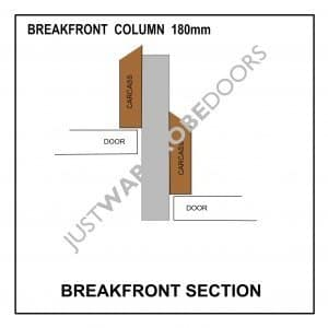 Wardrobe Breakfront design fitting component